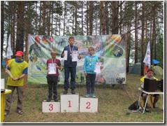 Николай Кавандин (1 место)